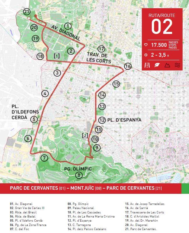 ruta barcelona caminar
